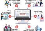 Từ 1/7, triển khai dịch vụ nộp phạt vi phạm giao thông online trên toàn quốc